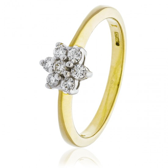 0.25ct 9ct  Yellow Gold Cluster Ring