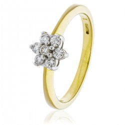 0.25ct 18ct Yellow Gold Cluster Ring